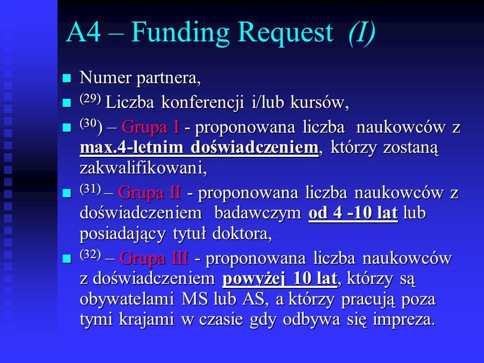 A4 – Funding Request (I) Numer partnera, Numer partnera, (29) Liczba konferencji i/lub kursów, (29) Liczba konferencji i/lub kursów, (30 ) – Grupa I -
