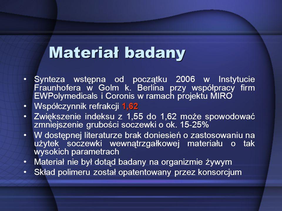 Materiał badany Synteza wstępna od początku 2006 w Instytucie Fraunhofera w Golm k. Berlina przy współpracy firm EWPolymedicals i Coronis w ramach pro