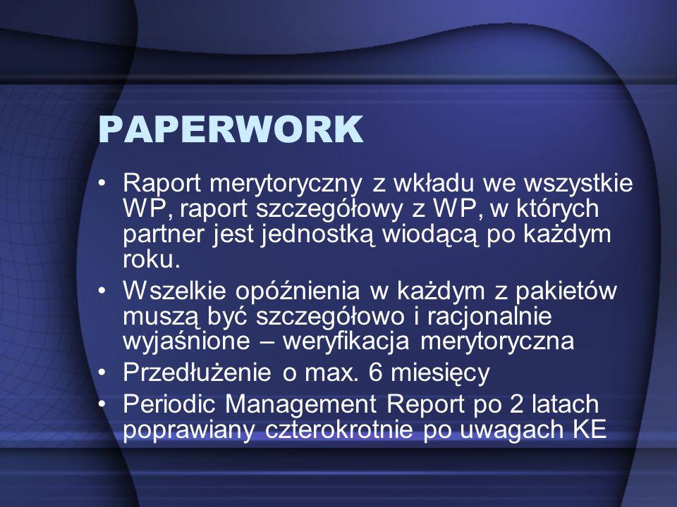 PAPERWORK Raport merytoryczny z wkładu we wszystkie WP, raport szczegółowy z WP, w których partner jest jednostką wiodącą po każdym roku. Wszelkie opó