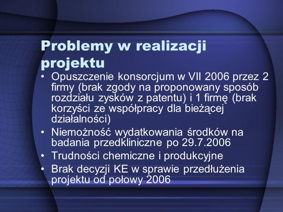 Problemy w realizacji projektu Opuszczenie konsorcjum w VII 2006 przez 2 firmy (brak zgody na proponowany sposób rozdziału zysków z patentu) i 1 firmę