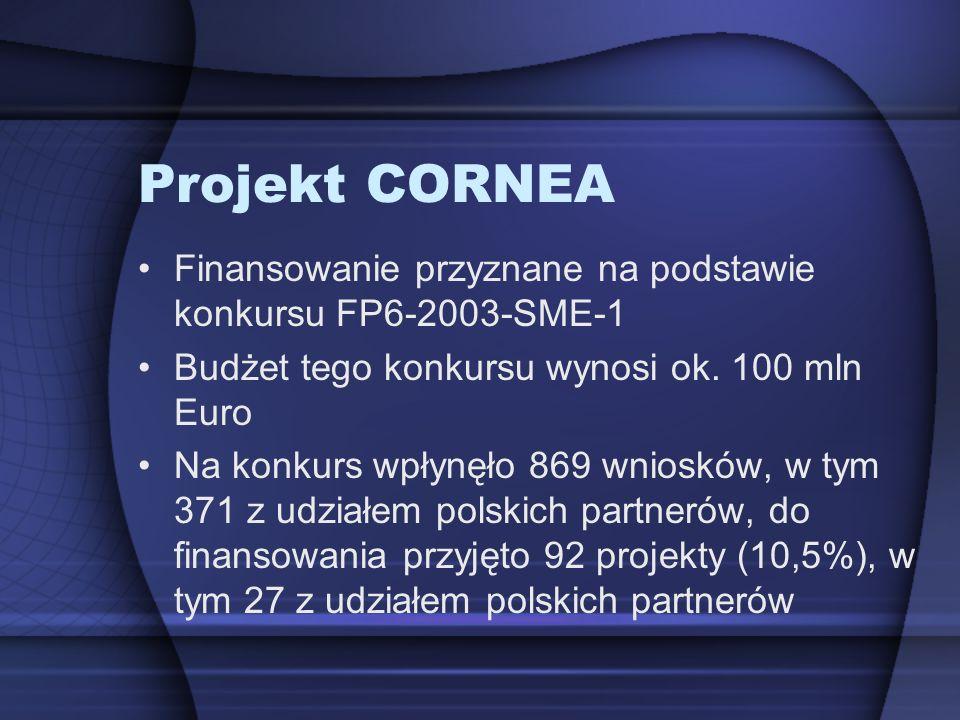 Projekt CORNEA Finansowanie przyznane na podstawie konkursu FP6-2003-SME-1 Budżet tego konkursu wynosi ok. 100 mln Euro Na konkurs wpłynęło 869 wniosk