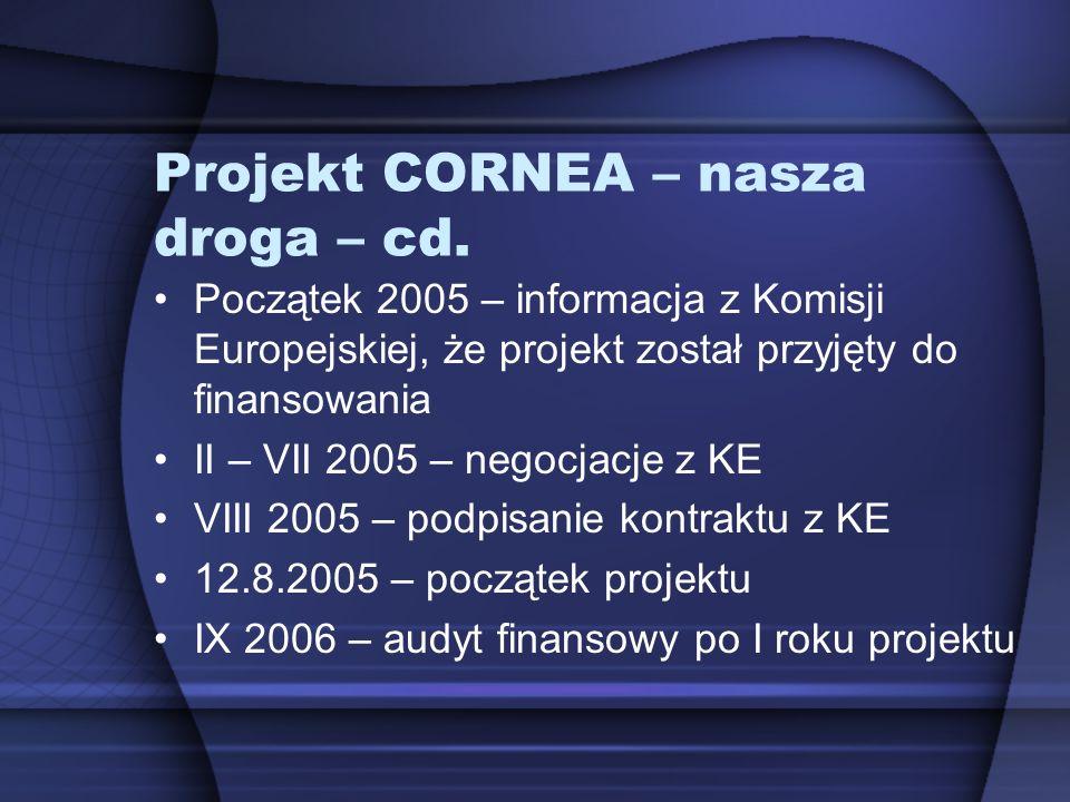 Projekt CORNEA – nasza droga – cd. Początek 2005 – informacja z Komisji Europejskiej, że projekt został przyjęty do finansowania II – VII 2005 – negoc
