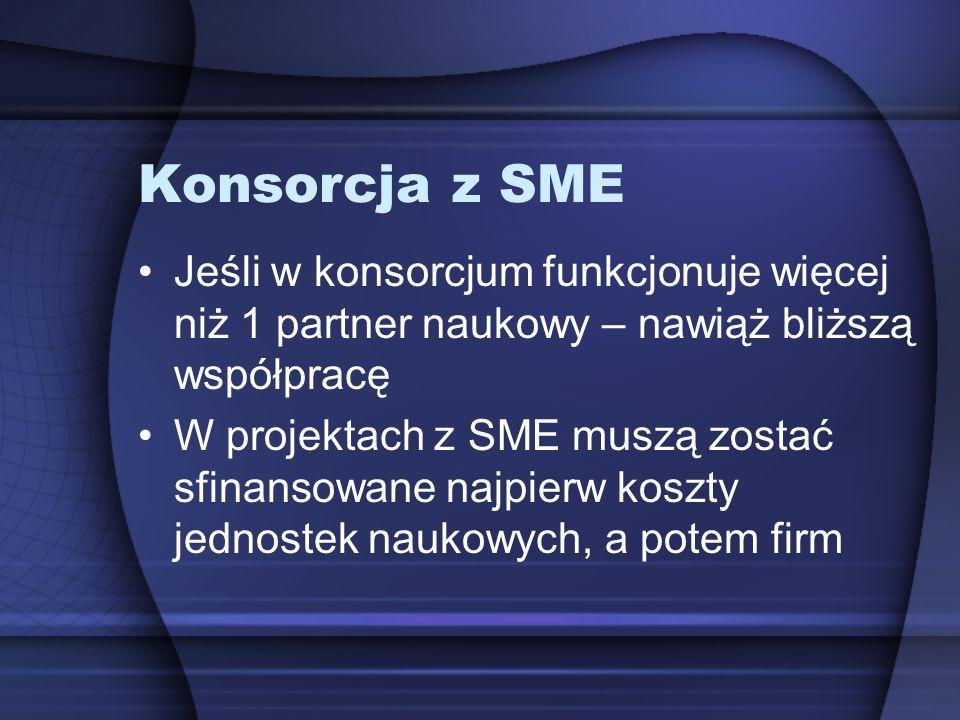 Konsorcja z SME Jeśli w konsorcjum funkcjonuje więcej niż 1 partner naukowy – nawiąż bliższą współpracę W projektach z SME muszą zostać sfinansowane n