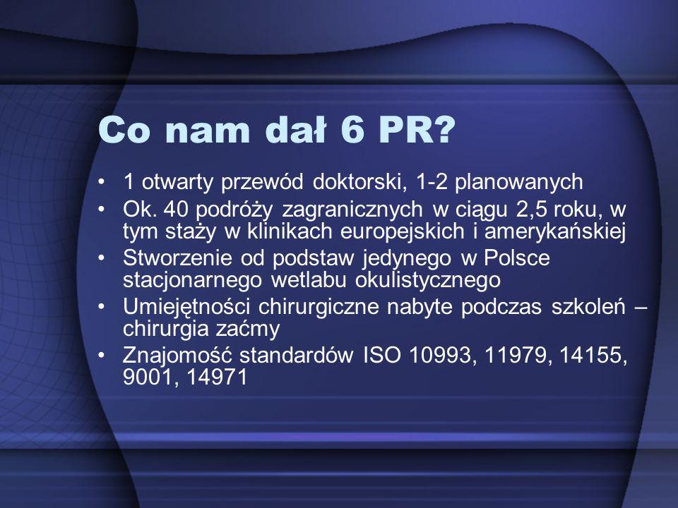 Co nam dał 6 PR? 1 otwarty przewód doktorski, 1-2 planowanych Ok. 40 podróży zagranicznych w ciągu 2,5 roku, w tym staży w klinikach europejskich i am