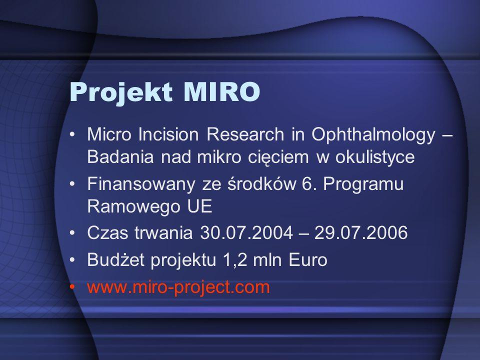 Projekt MIRO Micro Incision Research in Ophthalmology – Badania nad mikro cięciem w okulistyce Finansowany ze środków 6. Programu Ramowego UE Czas trw