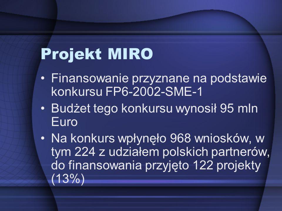 Projekt MIRO Finansowanie przyznane na podstawie konkursu FP6-2002-SME-1 Budżet tego konkursu wynosił 95 mln Euro Na konkurs wpłynęło 968 wniosków, w