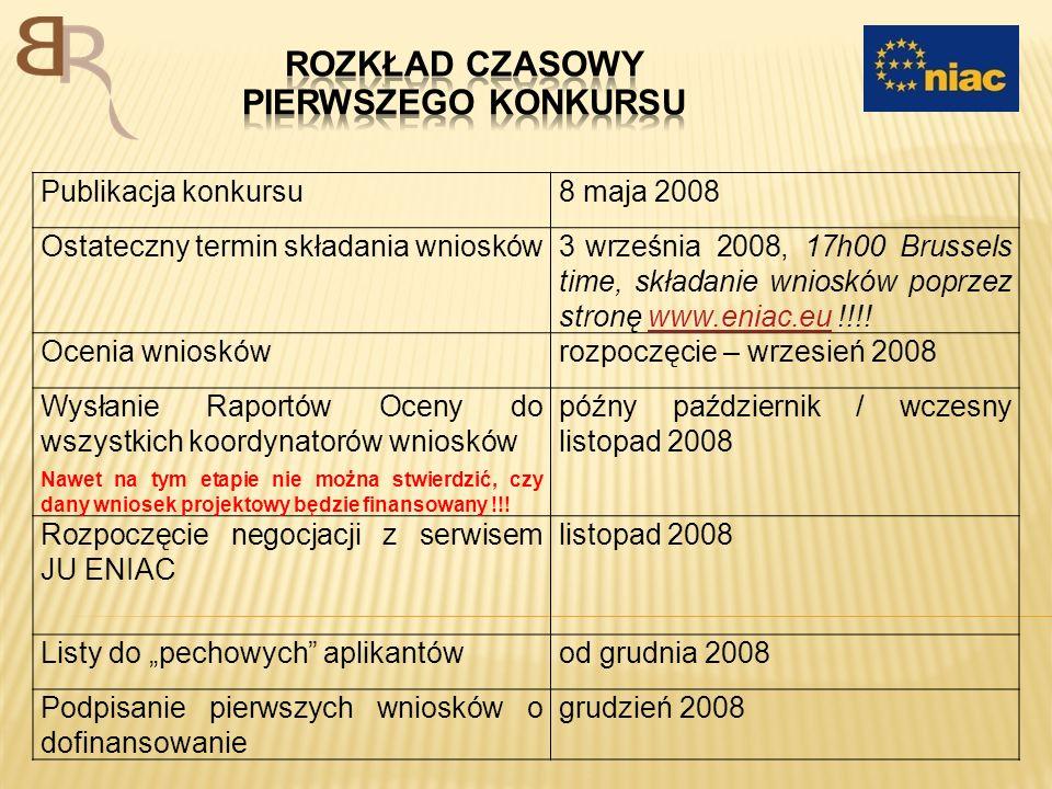 Publikacja konkursu8 maja 2008 Ostateczny termin składania wniosków3 września 2008, 17h00 Brussels time, składanie wniosków poprzez stronę www.eniac.e