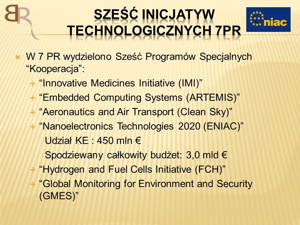 W 7 PR wydzielono Sześć Programów SpecjalnychKooperacja: Innovative Medicines Initiative (IMI) Embedded Computing Systems (ARTEMIS) Aeronautics and Ai