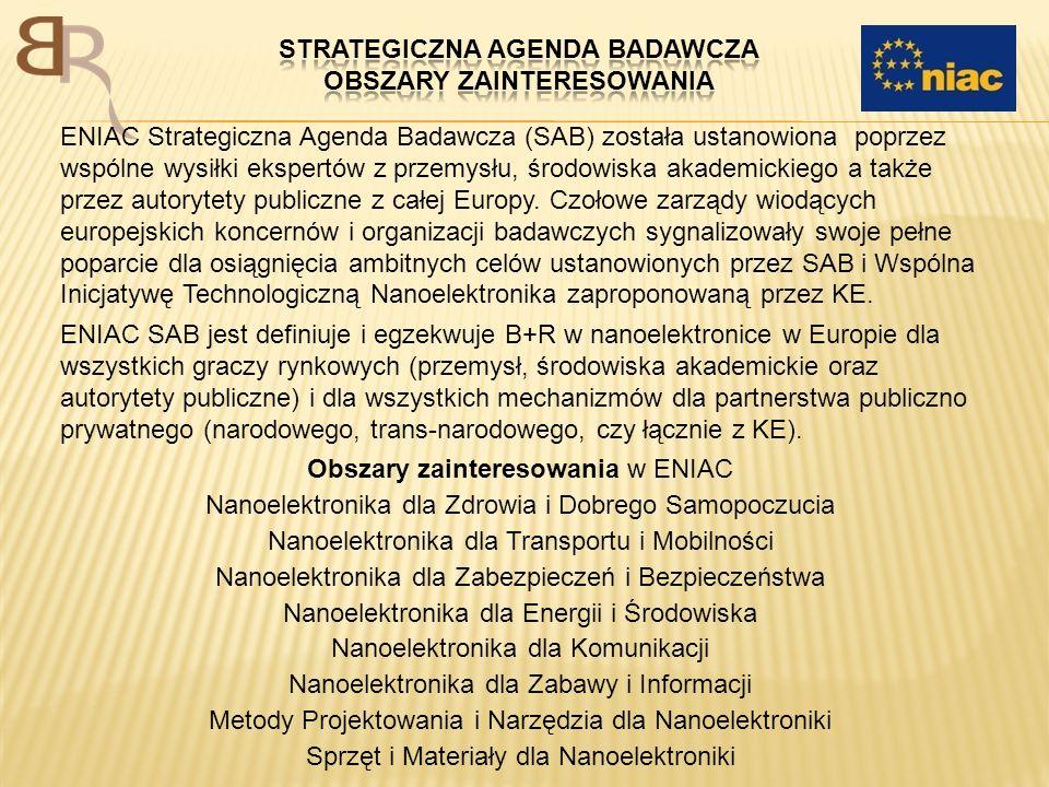 ENIAC Strategiczna Agenda Badawcza (SAB) została ustanowiona poprzez wspólne wysiłki ekspertów z przemysłu, środowiska akademickiego a także przez aut