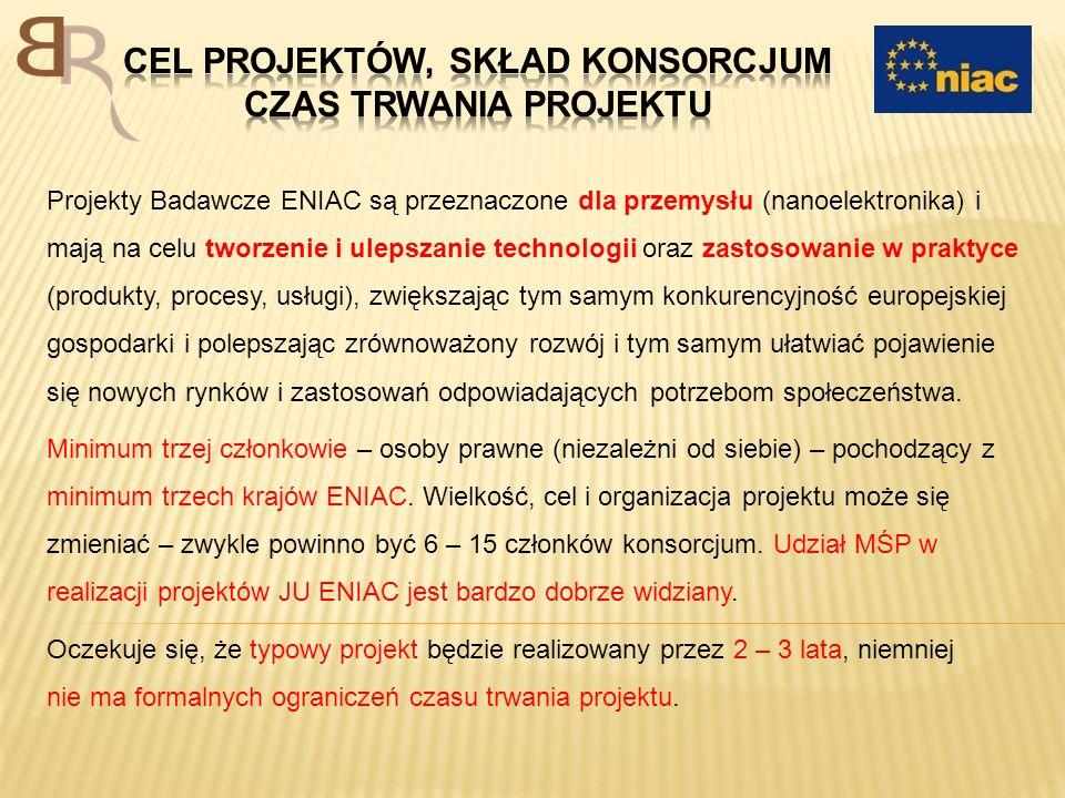 Projekty Badawcze ENIAC są przeznaczone dla przemysłu (nanoelektronika) i mają na celu tworzenie i ulepszanie technologii oraz zastosowanie w praktyce