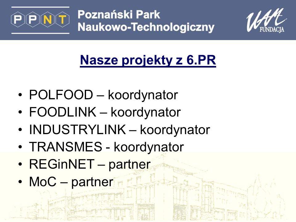 Nasze projekty z 6.PR POLFOOD – koordynator FOODLINK – koordynator INDUSTRYLINK – koordynator TRANSMES - koordynator REGinNET – partner MoC – partner