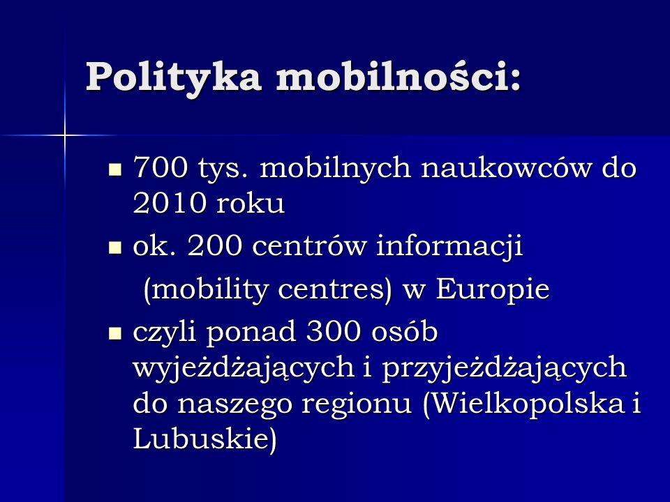 Polityka mobilności: 700 tys. mobilnych naukowców do 2010 roku 700 tys.