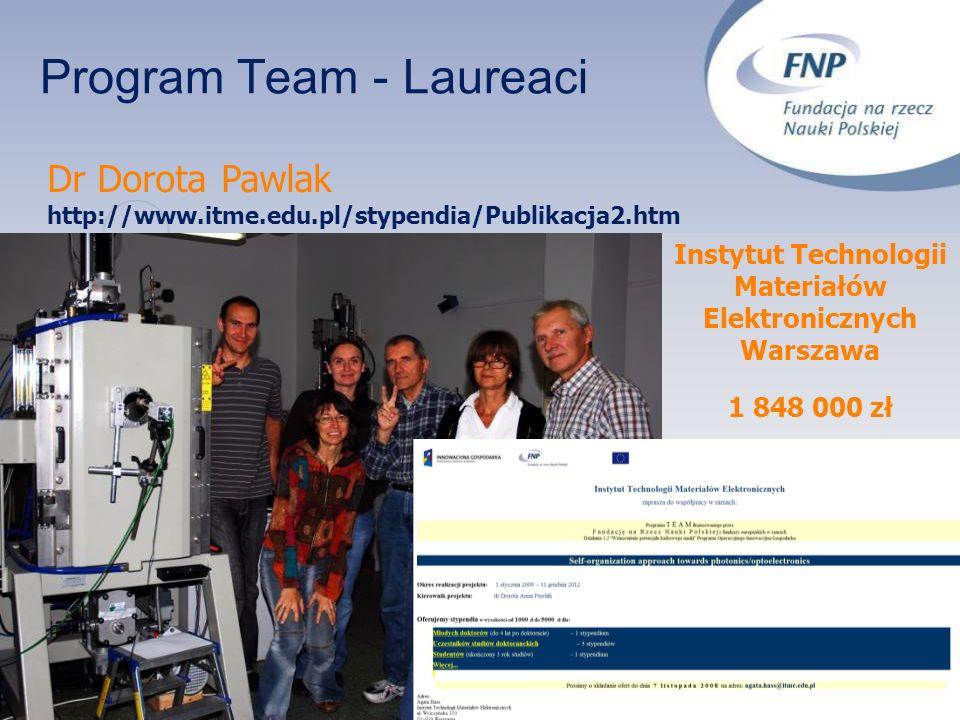 Program Team - Laureaci Instytut Technologii Materiałów Elektronicznych Warszawa 1 848 000 zł Dr Dorota Pawlak http://www.itme.edu.pl/stypendia/Publik