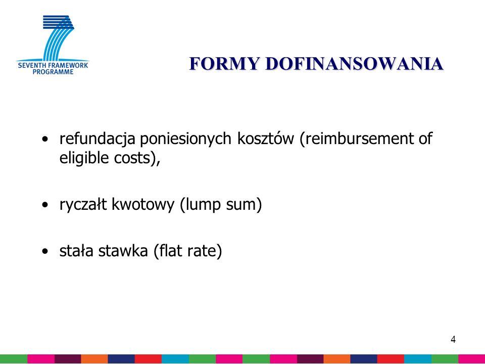 4 FORMY DOFINANSOWANIA FORMY DOFINANSOWANIA refundacja poniesionych kosztów (reimbursement of eligible costs), ryczałt kwotowy (lump sum) stała stawka (flat rate)