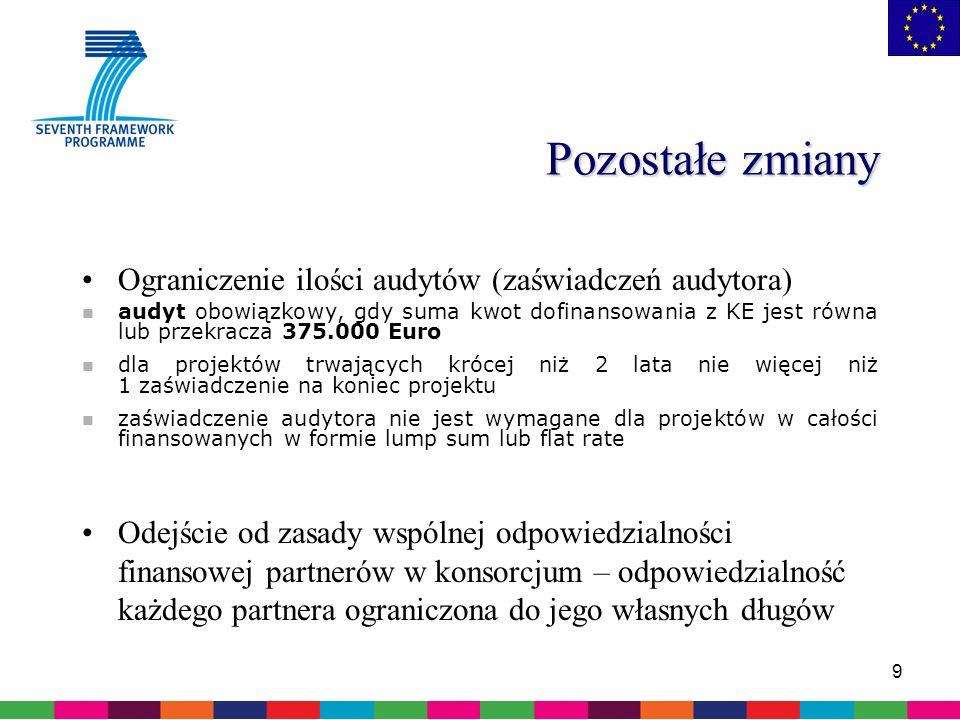 10 Więcej informacji: 7.Program Ramowy: http://cordis.europa.eu/fp7 6.