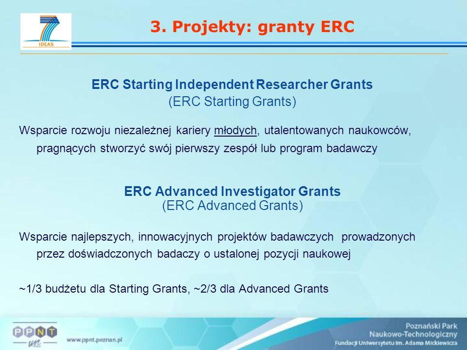 3. Projekty: granty ERC ERC Starting Independent Researcher Grants (ERC Starting Grants) Wsparcie rozwoju niezależnej kariery młodych, utalentowanych