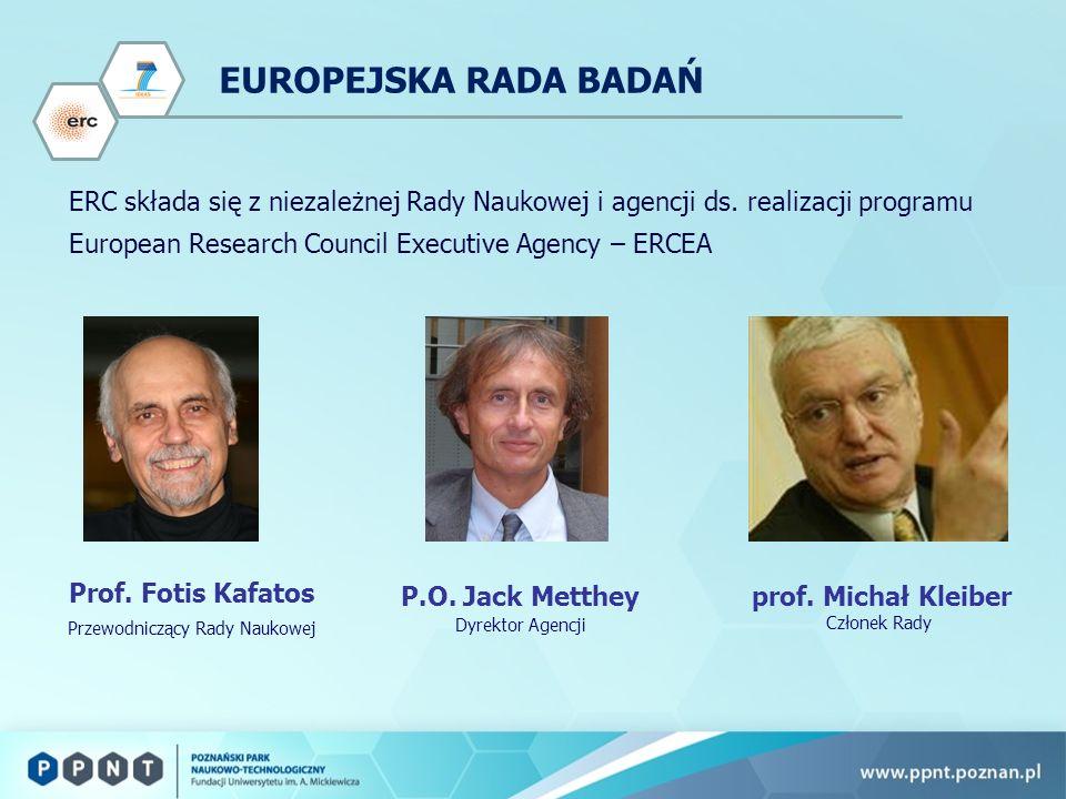 EUROPEJSKA RADA BADAŃ Rada Naukowa składa się z 22 wybitnych uczonych, wśród których jest Członkowie Rady Naukowej są mianowani przez Komisję Europejską na okres czterech lat.