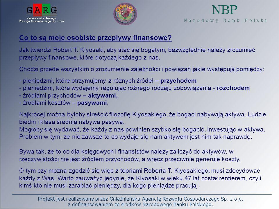 Projekt jest realizowany przez Gnieźnieńską Agencję Rozwoju Gospodarczego Sp. z o.o. z dofinansowaniem ze środków Narodowego Banku Polskiego. Co to są