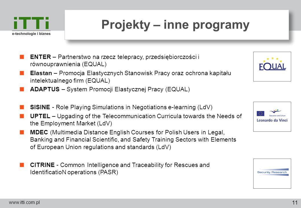 11 Projekty – inne programy www.itti.com.pl ENTER – Partnerstwo na rzecz telepracy, przedsiębiorczości i równouprawnienia (EQUAL) Elastan – Promocja E