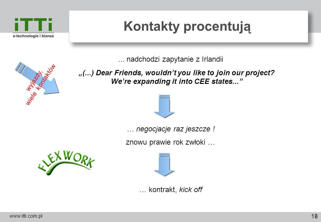 18 Kontakty procentują www.itti.com.pl wyjazdy, wiele kontaktów... nadchodzi zapytanie z Irlandii (...) Dear Friends, wouldnt you like to join our pro