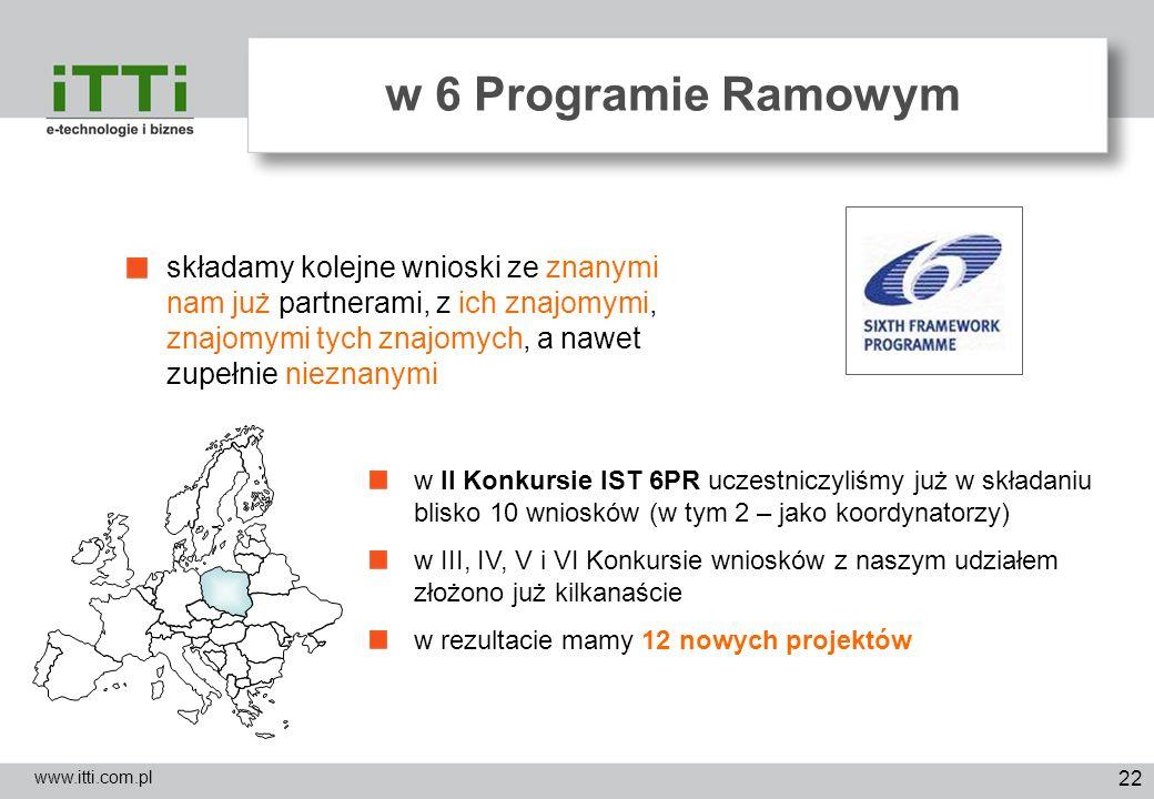 22 w 6 Programie Ramowym www.itti.com.pl składamy kolejne wnioski ze znanymi nam już partnerami, z ich znajomymi, znajomymi tych znajomych, a nawet zu