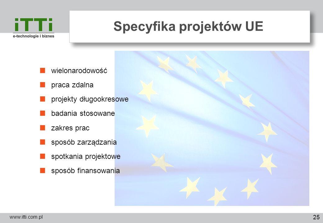 25 Specyfika projektów UE www.itti.com.pl wielonarodowość praca zdalna projekty długookresowe badania stosowane zakres prac sposób zarządzania spotkan