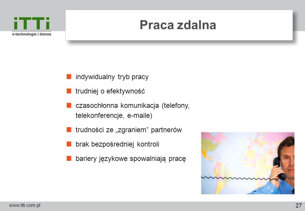 27 Praca zdalna www.itti.com.pl indywidualny tryb pracy trudniej o efektywność czasochłonna komunikacja (telefony, telekonferencje, e-maile) trudności