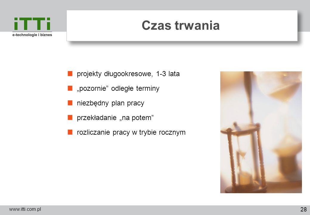 28 Czas trwania www.itti.com.pl projekty długookresowe, 1-3 lata pozornie odległe terminy niezbędny plan pracy przekładanie na potem rozliczanie pracy