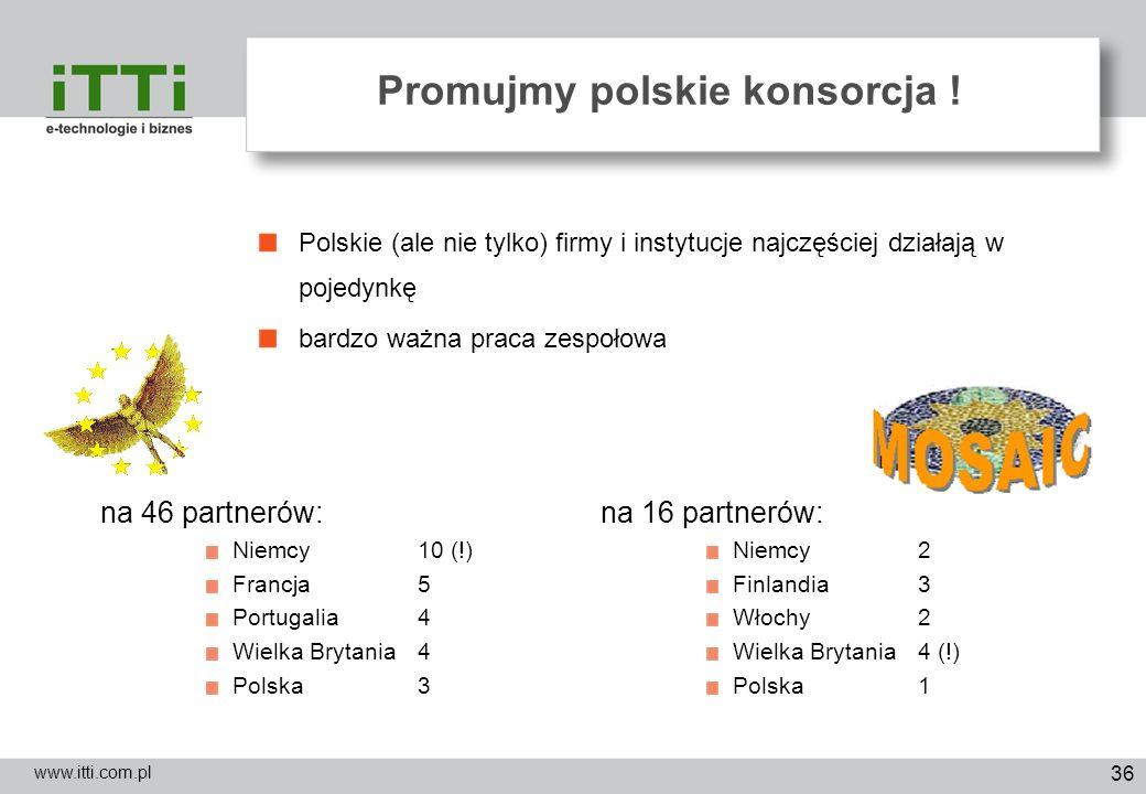 36 Promujmy polskie konsorcja ! www.itti.com.pl Polskie (ale nie tylko) firmy i instytucje najczęściej działają w pojedynkę bardzo ważna praca zespoło
