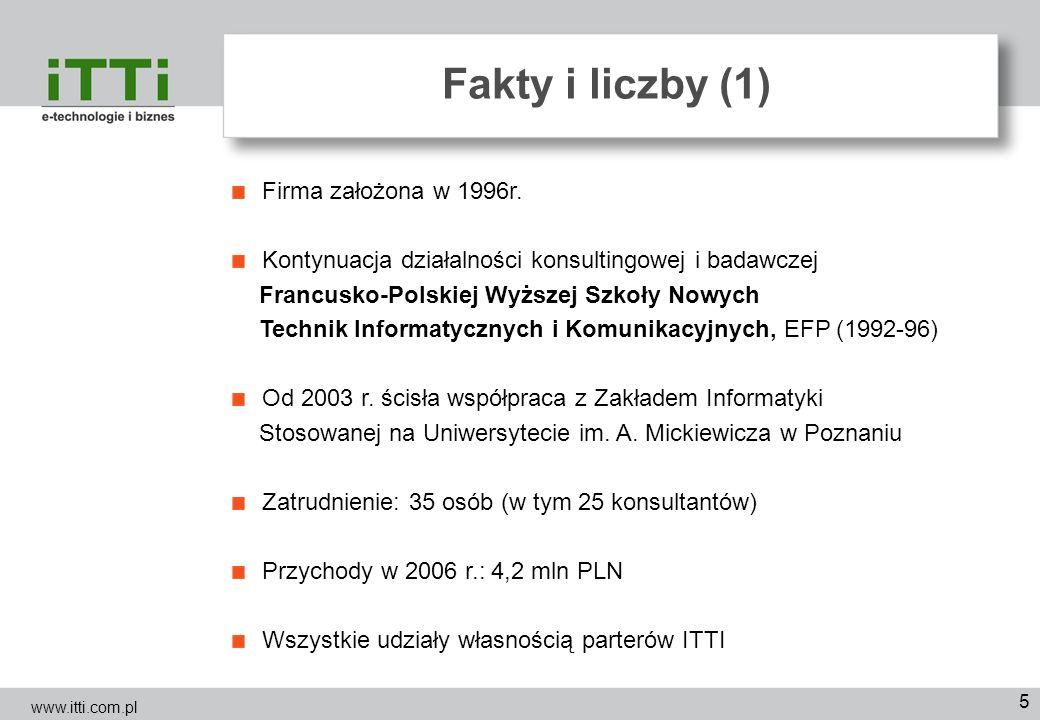 5 Fakty i liczby (1) Firma założona w 1996r. Kontynuacja działalności konsultingowej i badawczej Francusko-Polskiej Wyższej Szkoły Nowych Technik Info