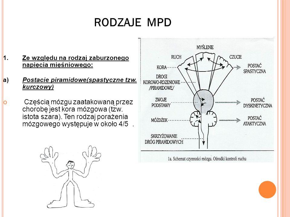 RODZAJE MPD 1.Ze względu na rodzaj zaburzonego napięcia mięśniowego: a)Postacie piramidowe(spastyczne tzw. kurczowy) Częścią mózgu zaatakowaną przez c