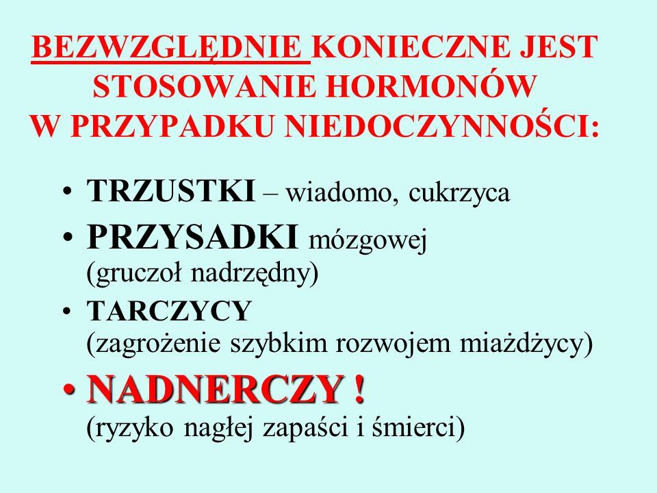 Z WIEKIEM ZMNIEJSZA SIĘ WYTWARZANIE: HORMONÓW PŁCIOWYCH: menopauza u kobiet andropauza u mężczyzn (DHEA) w nadnerczachDEHYDROEPIANDROSTERONU (DHEA) w nadnerczach MELATONINY w szyszynce HORMONU WZROSTU w przysadce