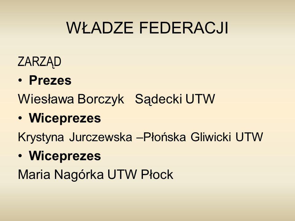 WŁADZE FEDERACJI ZARZĄD Prezes Wiesława Borczyk Sądecki UTW Wiceprezes Krystyna Jurczewska –Płońska Gliwicki UTW Wiceprezes Maria Nagórka UTW Płock