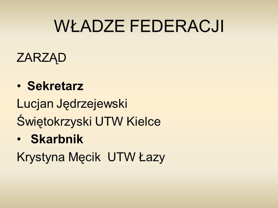 WŁADZE FEDERACJI ZARZĄD Sekretarz Lucjan Jędrzejewski Świętokrzyski UTW Kielce Skarbnik Krystyna Męcik UTW Łazy