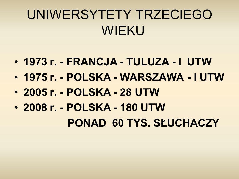 UNIWERSYTETY TRZECIEGO WIEKU 1973 r. - FRANCJA - TULUZA - I UTW 1975 r. - POLSKA - WARSZAWA - I UTW 2005 r. - POLSKA - 28 UTW 2008 r. - POLSKA - 180 U