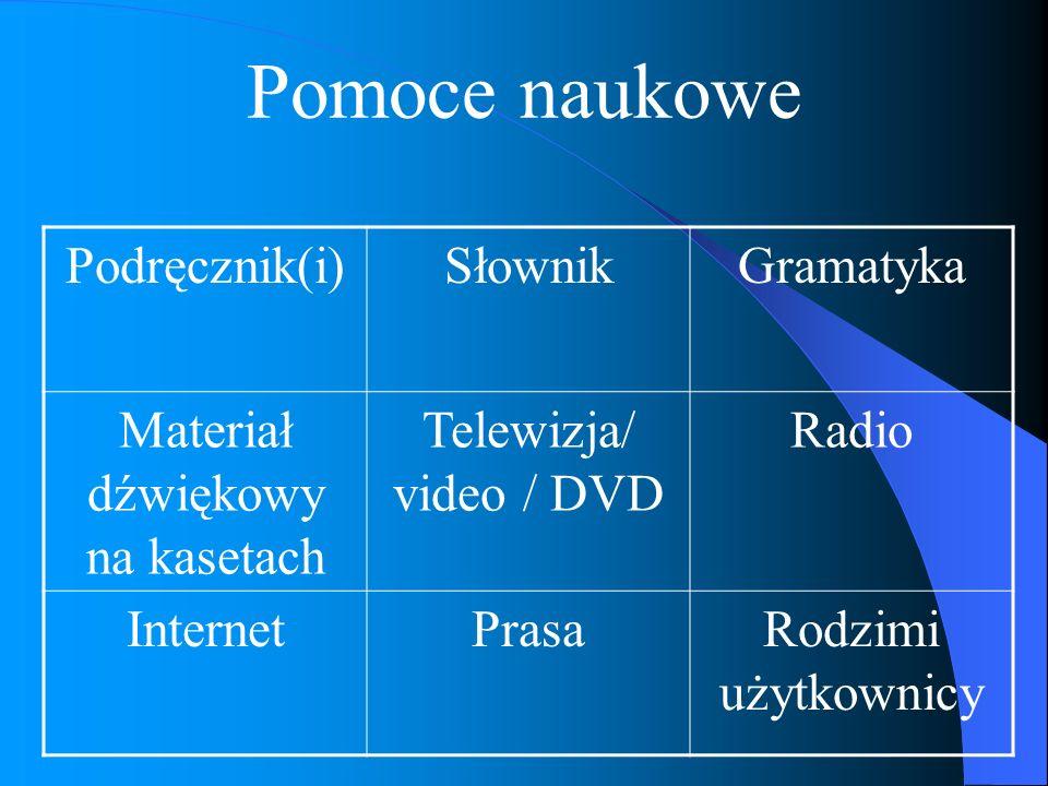Pomoce naukowe Podręcznik(i)SłownikGramatyka Materiał dźwiękowy na kasetach Telewizja/ video / DVD Radio InternetPrasaRodzimi użytkownicy