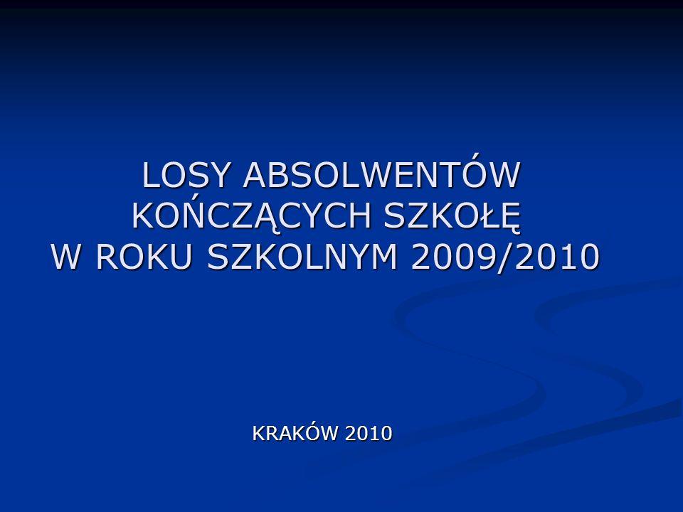 LOSY ABSOLWENTÓW KOŃCZĄCYCH SZKOŁĘ W ROKU SZKOLNYM 2009/2010 LOSY ABSOLWENTÓW KOŃCZĄCYCH SZKOŁĘ W ROKU SZKOLNYM 2009/2010 KRAKÓW 2010