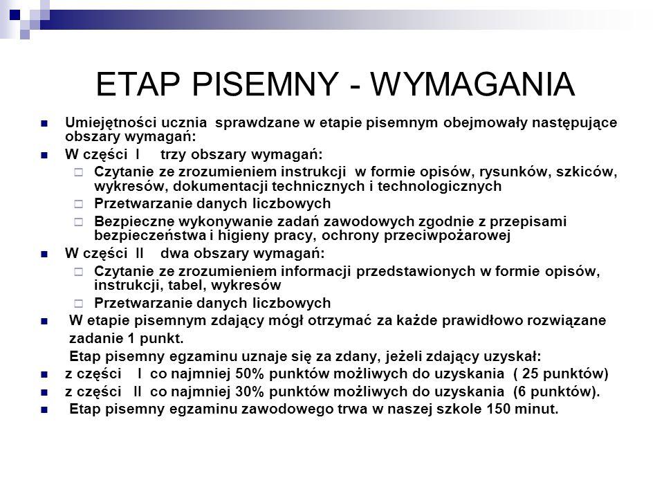 ETAP PISEMNY - WYMAGANIA Umiejętności ucznia sprawdzane w etapie pisemnym obejmowały następujące obszary wymagań: W części I trzy obszary wymagań: Czy