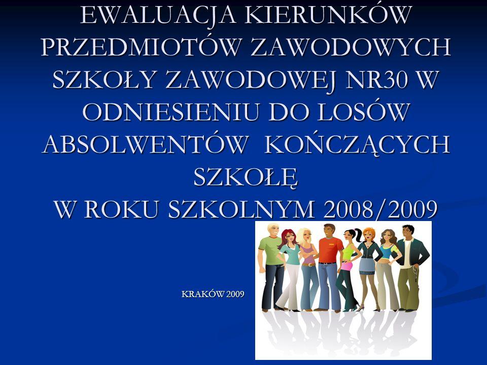 EWALUACJA KIERUNKÓW PRZEDMIOTÓW ZAWODOWYCH SZKOŁY ZAWODOWEJ NR30 W ODNIESIENIU DO LOSÓW ABSOLWENTÓW KOŃCZĄCYCH SZKOŁĘ W ROKU SZKOLNYM 2008/2009 KRAKÓW 2009