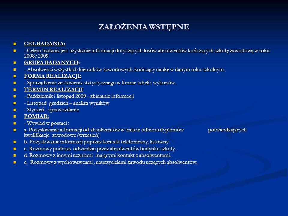 ZAŁOŻENIA WSTĘPNE CEL BADANIA: CEL BADANIA: - Celem badania jest uzyskanie informacji dotyczących losów absolwentów kończących szkołę zawodową w roku 2008/2009.