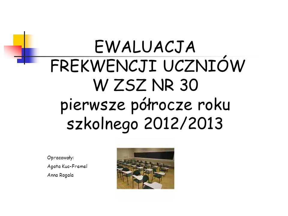 EWALUACJA FREKWENCJI UCZNIÓW W ZSZ NR 30 pierwsze półrocze roku szkolnego 2012/2013 Opracowały: Agata Kuc-Fremel Anna Rogala