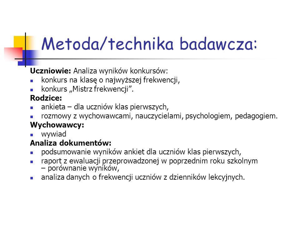 Metoda/technika badawcza: Uczniowie: Analiza wyników konkursów: konkurs na klasę o najwyższej frekwencji, konkurs Mistrz frekwencji. Rodzice: ankieta