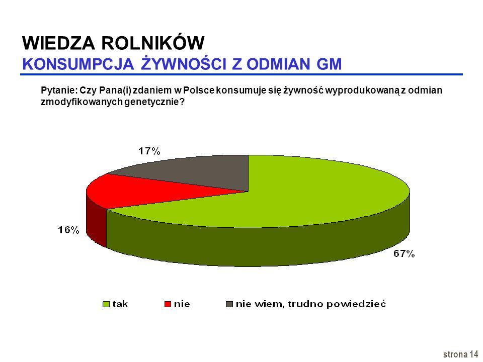 strona 14 WIEDZA ROLNIKÓW KONSUMPCJA ŻYWNOŚCI Z ODMIAN GM Pytanie: Czy Pana(i) zdaniem w Polsce konsumuje się żywność wyprodukowaną z odmian zmodyfiko