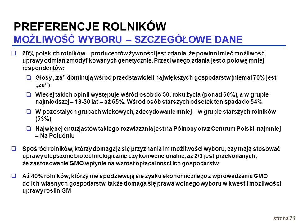 strona 23 PREFERENCJE ROLNIKÓW MOŻLIWOŚĆ WYBORU – SZCZEGÓŁOWE DANE 60% polskich rolników – producentów żywności jest zdania, że powinni mieć możliwość