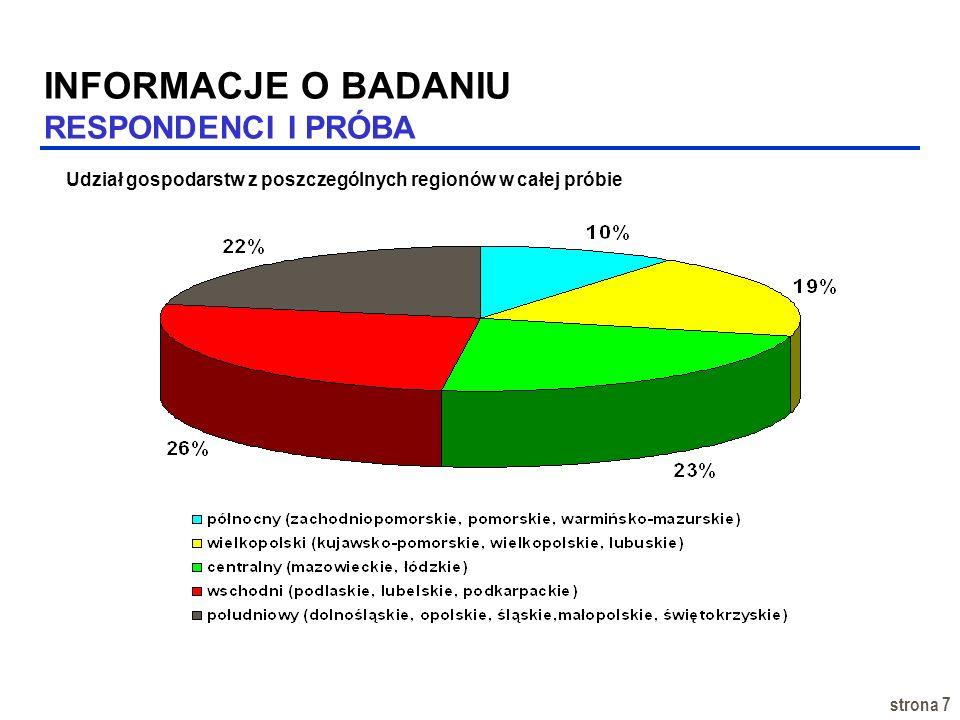 strona 7 INFORMACJE O BADANIU RESPONDENCI I PRÓBA Udział gospodarstw z poszczególnych regionów w całej próbie