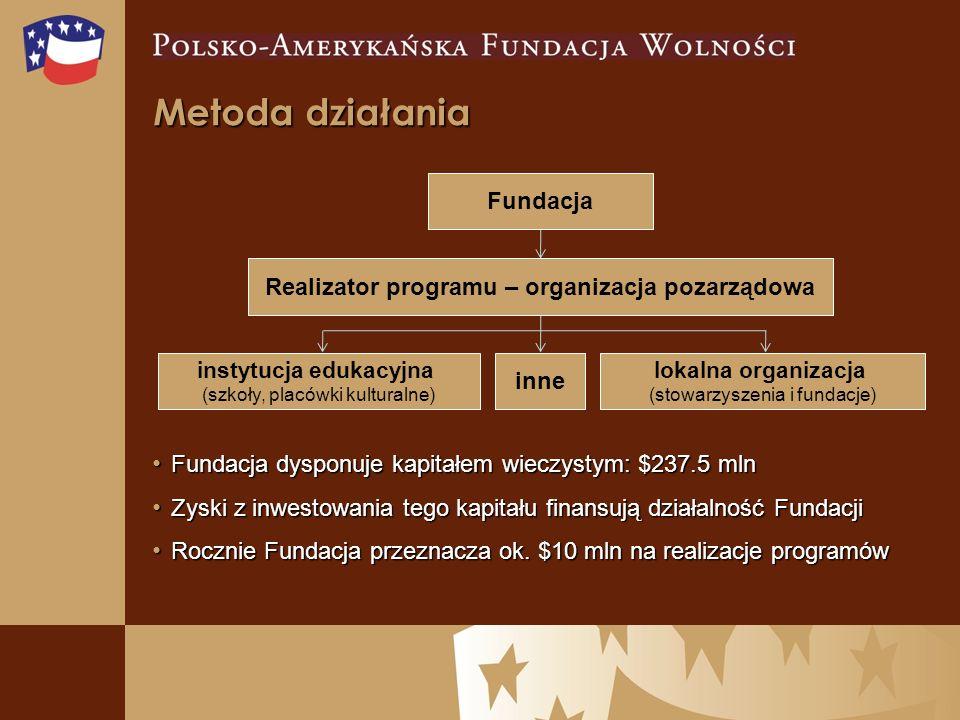 Metoda działania Fundacja Realizator programu – organizacja pozarządowa instytucja edukacyjna (szkoły, placówki kulturalne) inne lokalna organizacja (stowarzyszenia i fundacje) Fundacja dysponuje kapitałem wieczystym: $237.5 mln Fundacja dysponuje kapitałem wieczystym: $237.5 mln Zyski z inwestowania tego kapitału finansują działalność Fundacji Zyski z inwestowania tego kapitału finansują działalność Fundacji Rocznie Fundacja przeznacza ok.