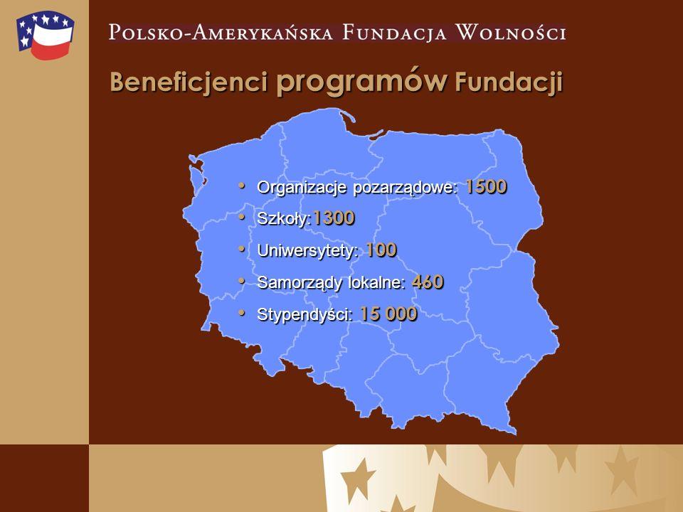 Beneficjenci programów Fundacji Organizacje pozarządowe: 1500 Organizacje pozarządowe: 1500 Szkoły: 1300 Szkoły: 1300 Uniwersytety: 100 Uniwersytety: 100 Samorządy lokalne: 460 Samorządy lokalne: 460 Stypendyści: 15 000 Stypendyści: 15 000
