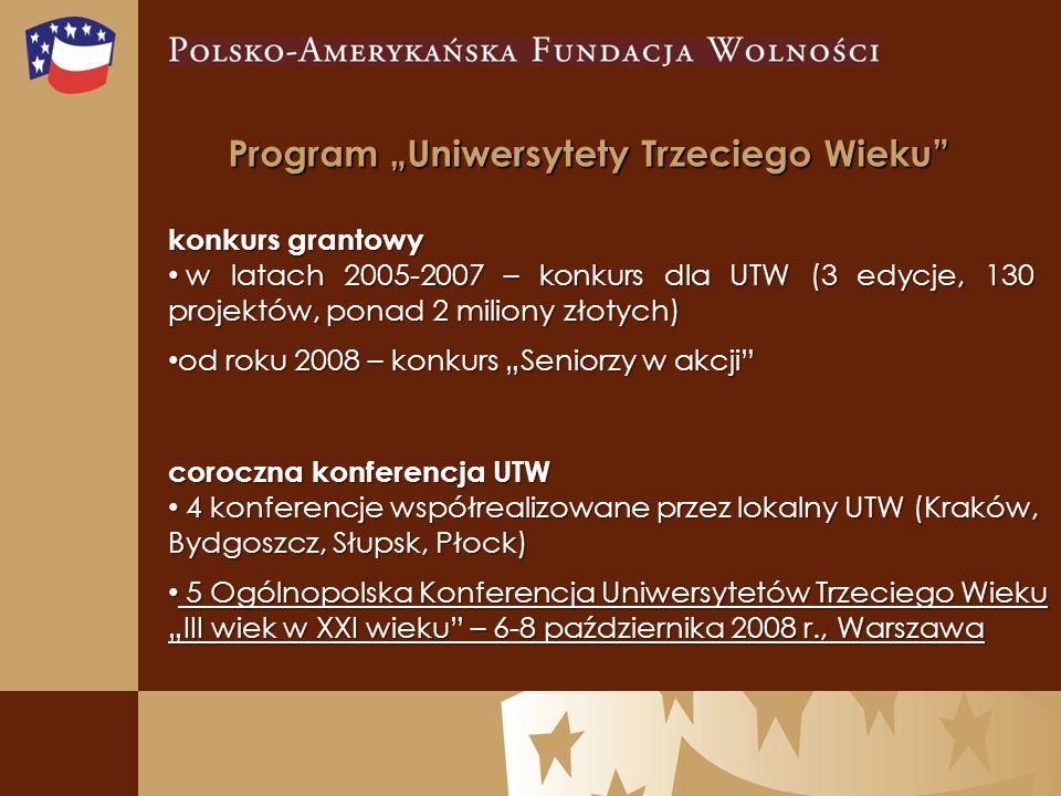 konkurs grantowy w latach 2005-2007 – konkurs dla UTW (3 edycje, 130 projektów, ponad 2 miliony złotych) w latach 2005-2007 – konkurs dla UTW (3 edycje, 130 projektów, ponad 2 miliony złotych) od roku 2008 – konkurs Seniorzy w akcji od roku 2008 – konkurs Seniorzy w akcji coroczna konferencja UTW 4 konferencje współrealizowane przez lokalny UTW (Kraków, Bydgoszcz, Słupsk, Płock) 4 konferencje współrealizowane przez lokalny UTW (Kraków, Bydgoszcz, Słupsk, Płock) 5 Ogólnopolska Konferencja Uniwersytetów Trzeciego Wieku III wiek w XXI wieku – 6-8 października 2008 r., Warszawa 5 Ogólnopolska Konferencja Uniwersytetów Trzeciego Wieku III wiek w XXI wieku – 6-8 października 2008 r., Warszawa Program Uniwersytety Trzeciego Wieku
