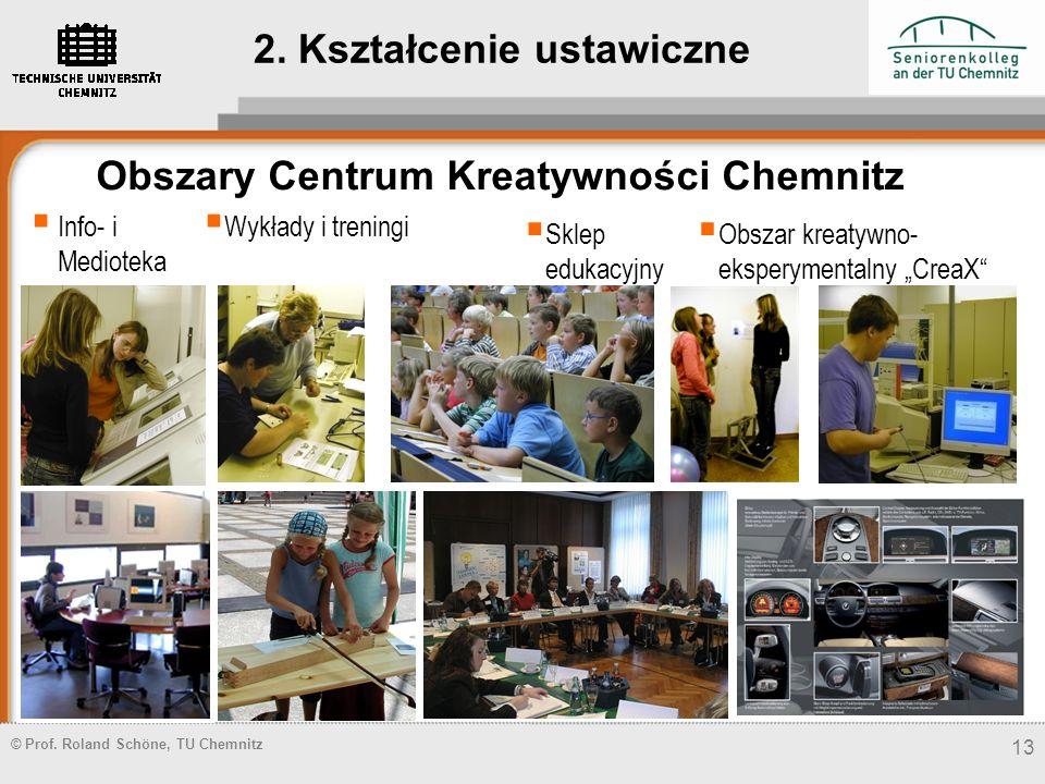 © Prof. Roland Schöne, TU Chemnitz 13 Info- i Medioteka Obszar kreatywno- eksperymentalny CreaX Wykłady i treningi Sklep edukacyjny Obszary Centrum Kr