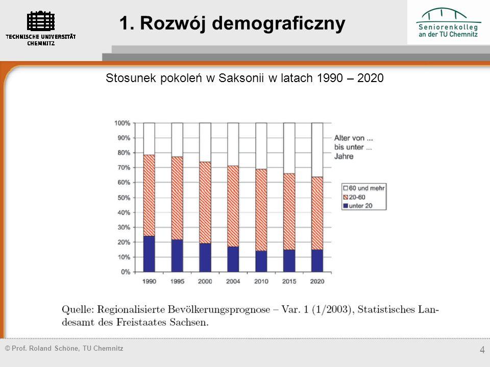 © Prof. Roland Schöne, TU Chemnitz 4 Stosunek pokoleń w Saksonii w latach 1990 – 2020 1. Rozwój demograficzny